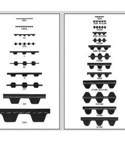 Dây curoa răng HTD-3M-5M-8M-14M